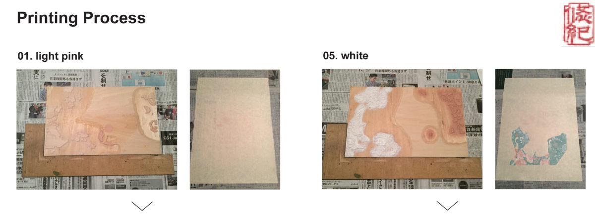 yuki_printing_process_1
