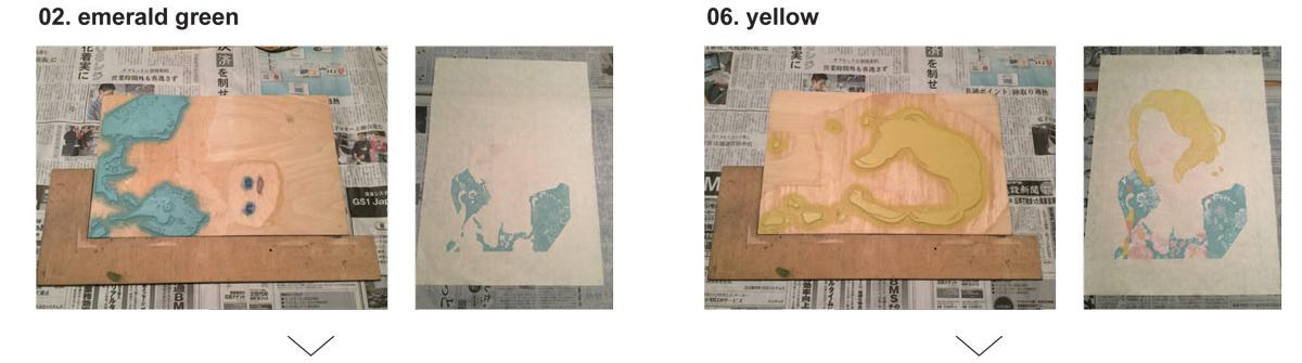yuki_printing_process_2